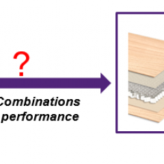 diagram supporting presentation