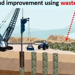 Danish Kazmi's plan to underpin construction work with ground columns filled with waste glass will cut down on the use of natural sand in the construction industry.